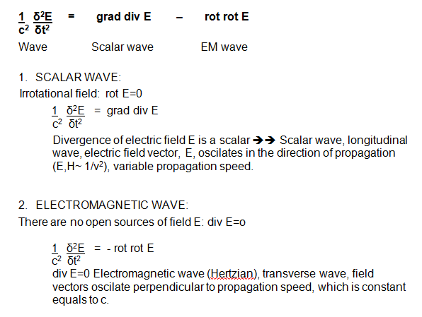 extended wave equation