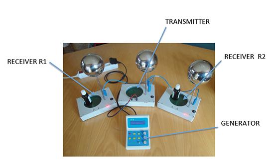 foto del aparato SWT de transmision de onda descalar del Prof. Dr. Ing K. Meyl