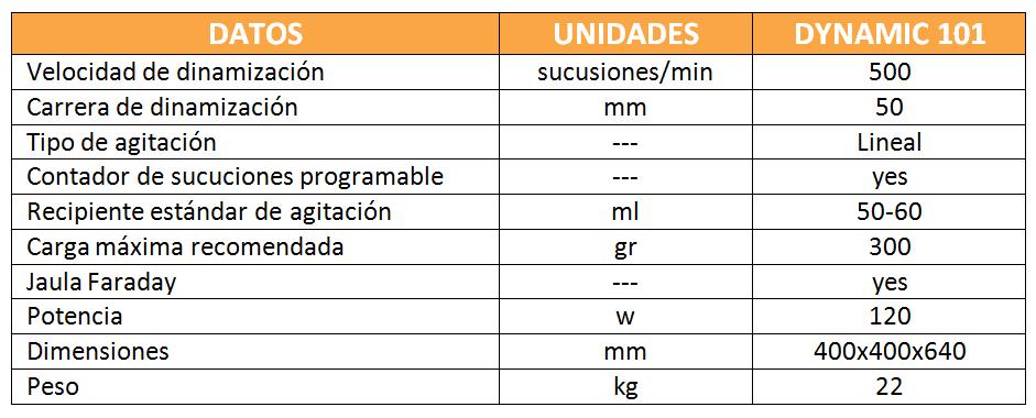 caracteristicas de la maquina dinamizadora Dynamic 101