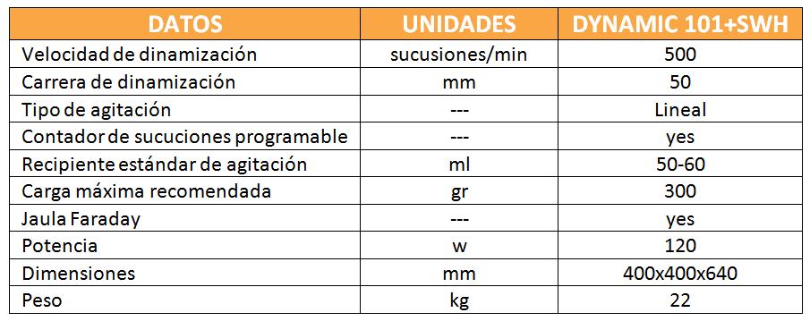 caracteristicas de la maquina dinamizadora Dynamic 101 + SWH